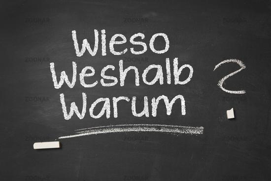I pronomi interrogativi tedeschi